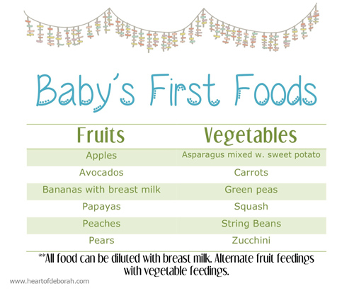baby's first foods chart, baby food recommendations