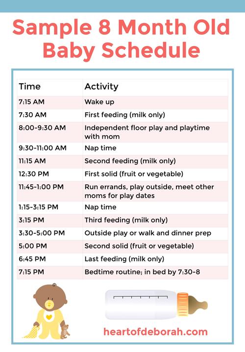 Sample baby schedule for sleeping and eating. Based on an 8 month old baby's routine.