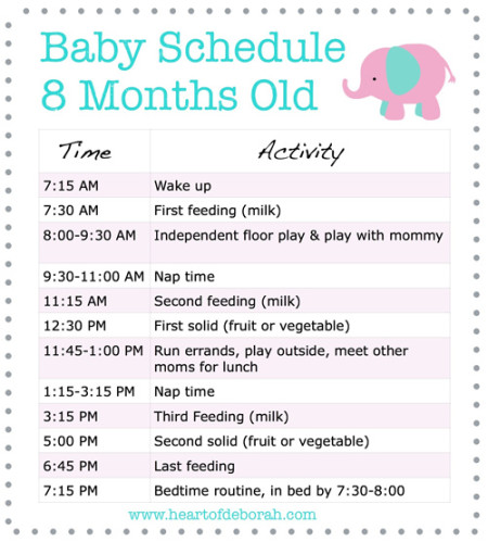 Sample Baby sleep schedule 8 months