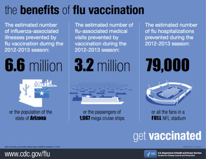 nivw-benefits-of-vaccination-8c