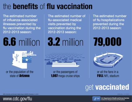 nivw-benefits-of-vaccination-8c
